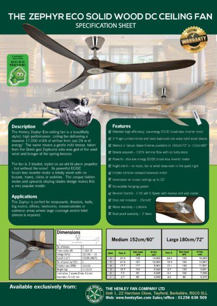 Zephyr ceiling fan
